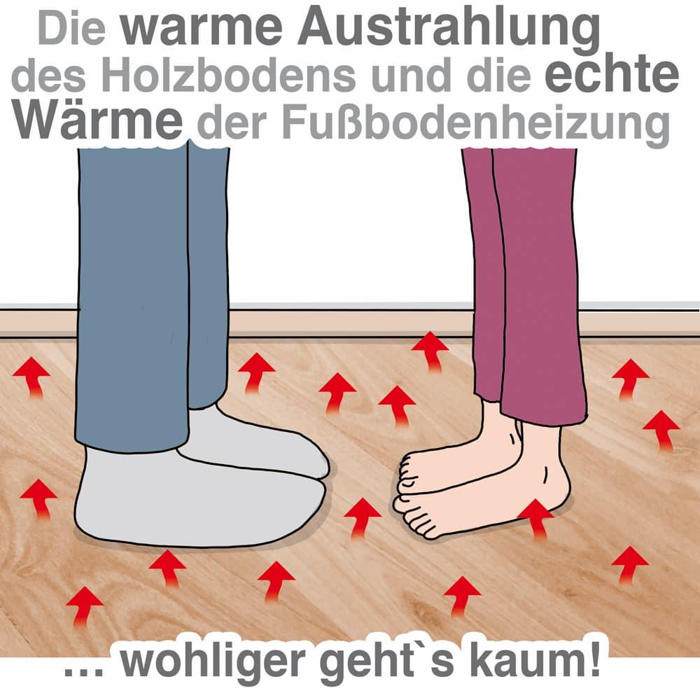 Fußbodenheizung und Holzboden: Wohliger geht es kaum