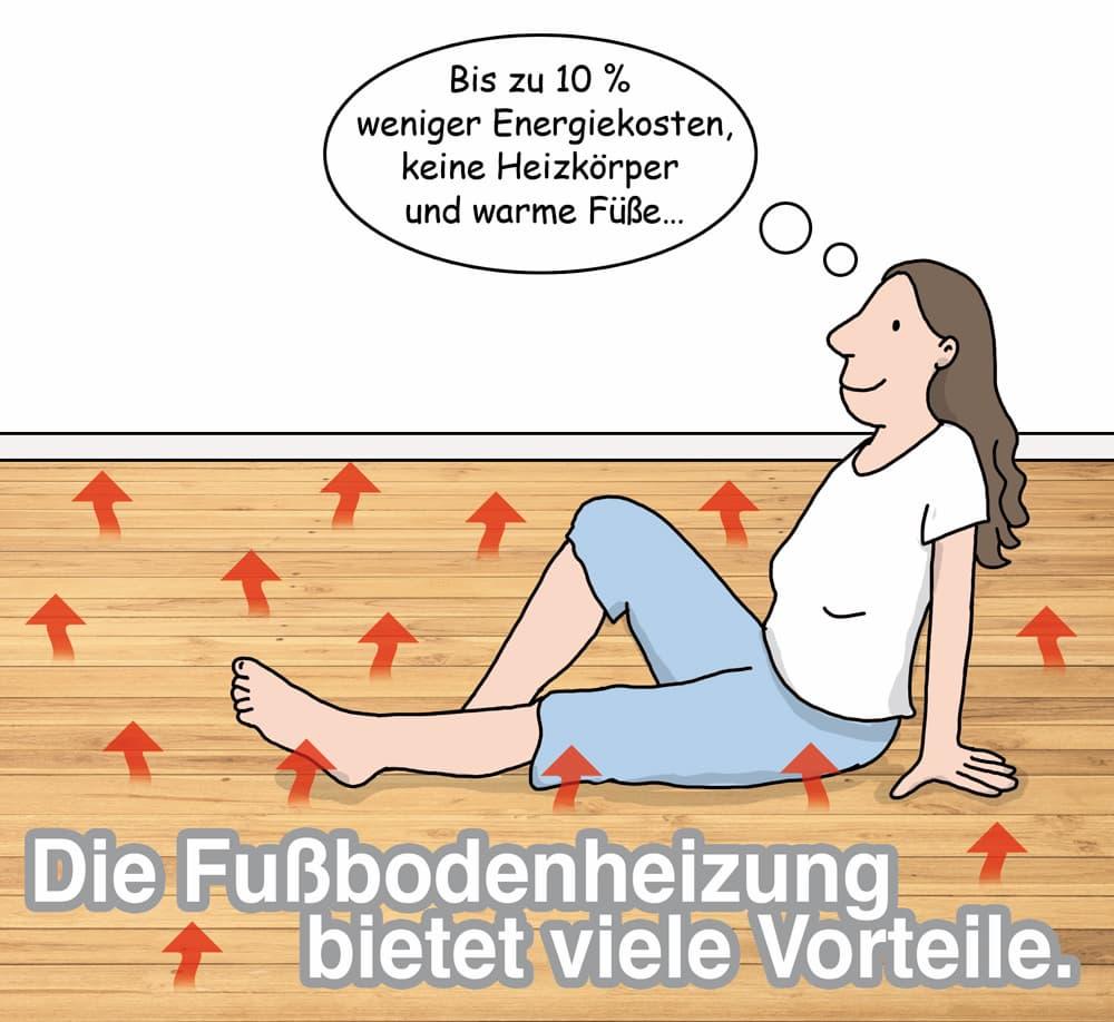 Die Fußbodenheizung hat viele Vorteile