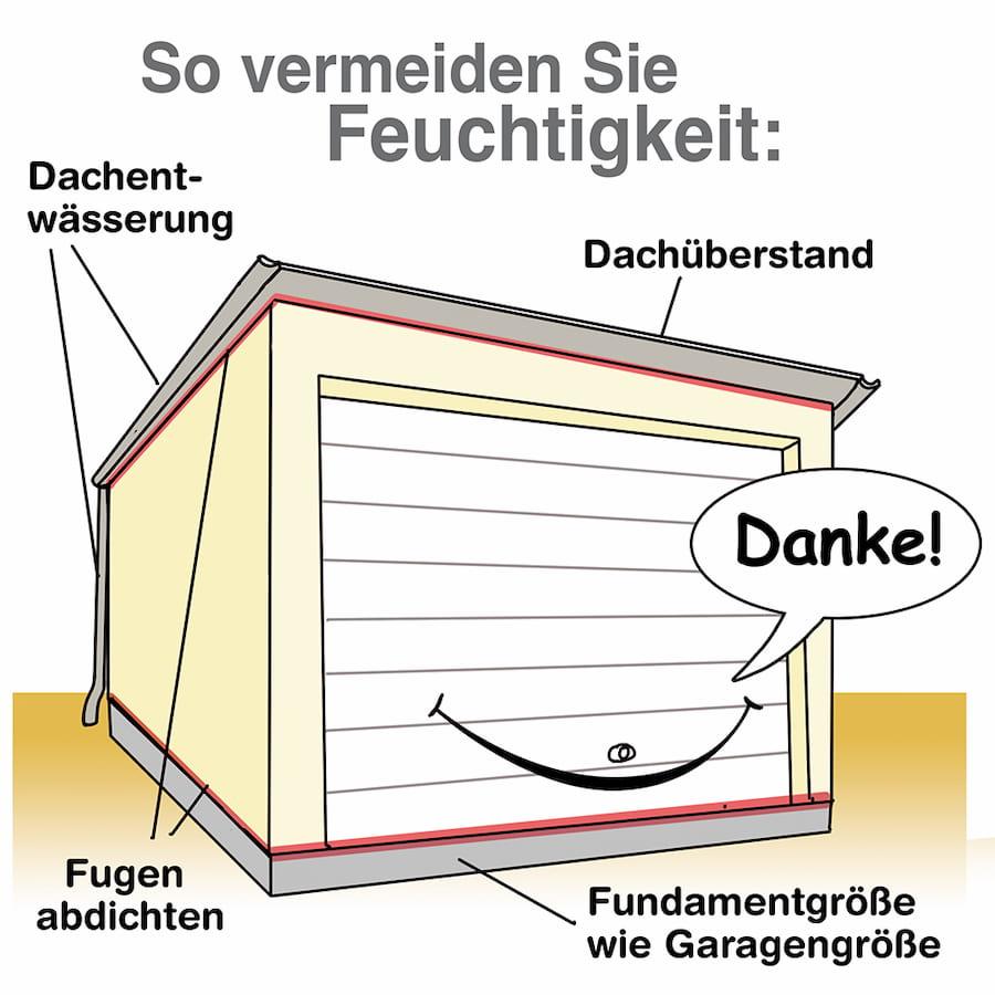 Berühmt Garagendach: Welche Dachformen sind möglich und sinnvoll? DK95