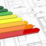 Gebäude Energieeffizienzklassen