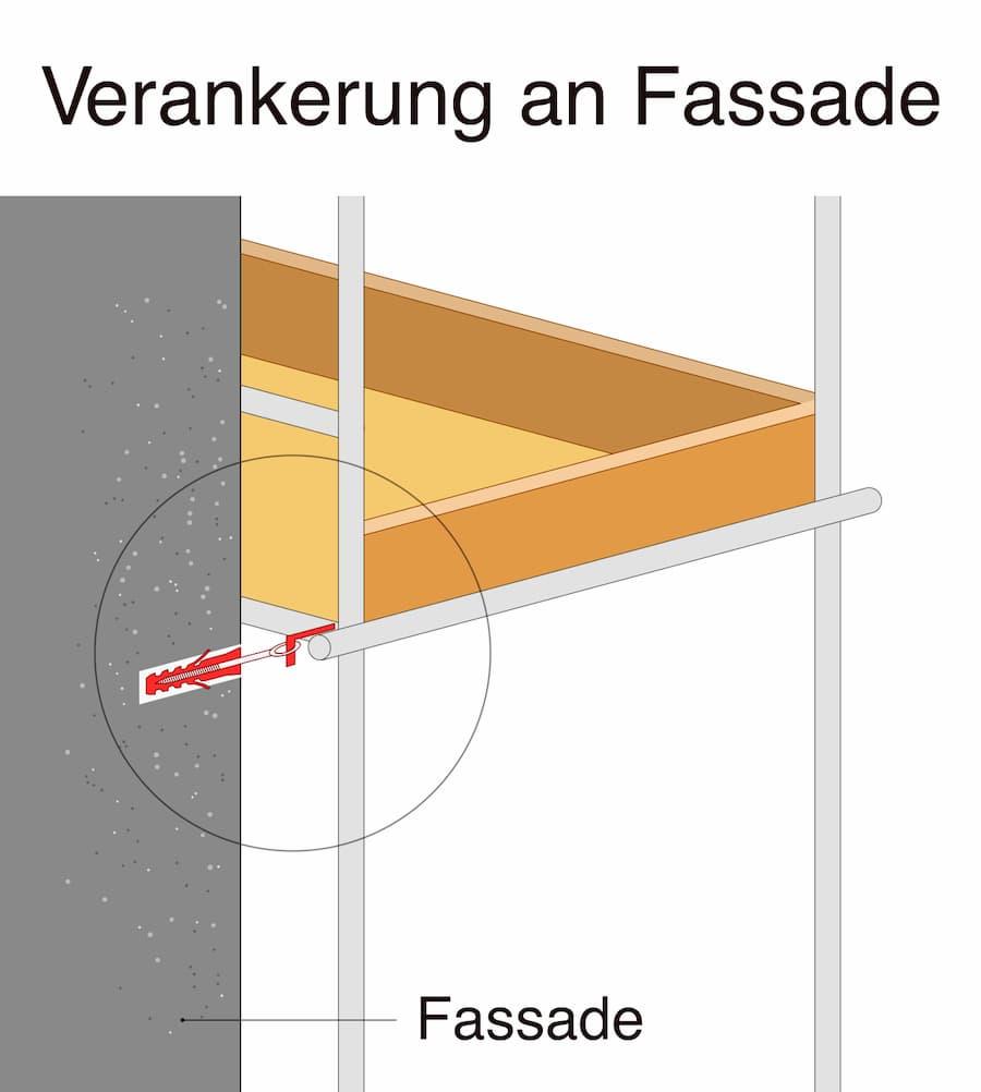 Gerüst: Verankerung an der Fassade
