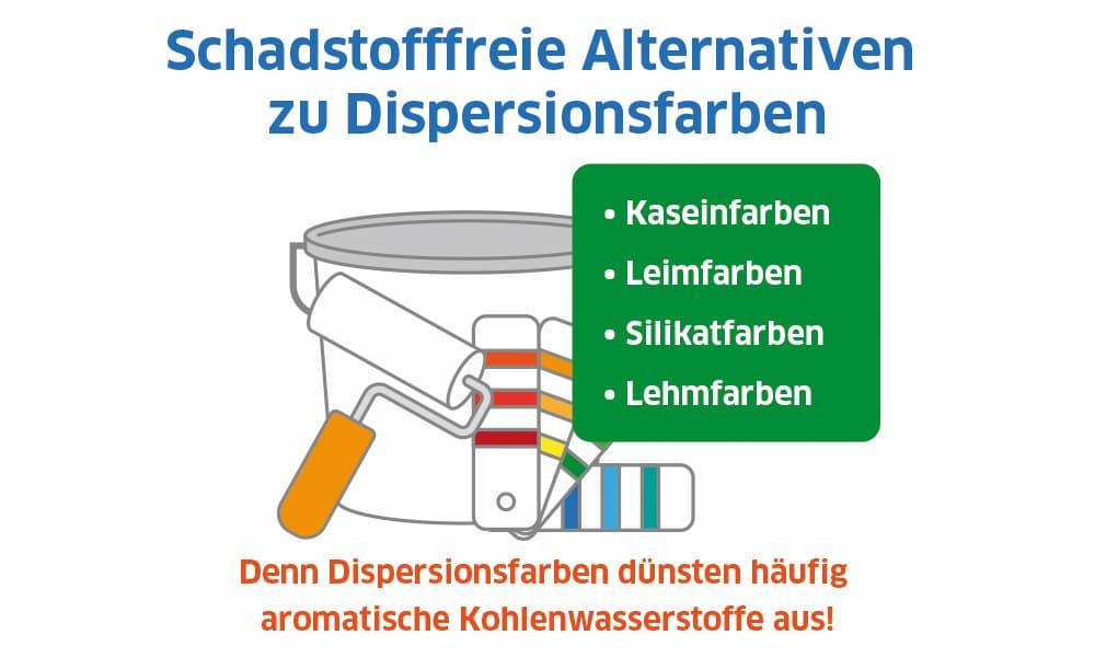 Schadstoffreie Alternative zu Dispersionsfarben