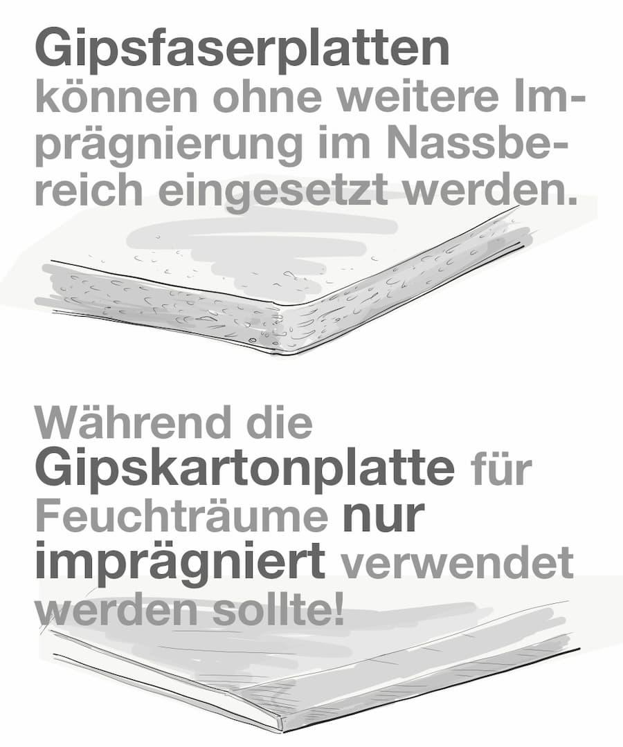 Gipsfaser und Gipskarton: Achtung im Nassbereich