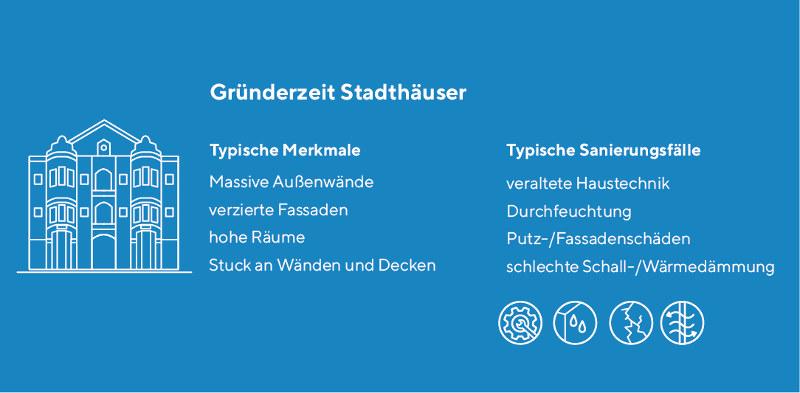 Häuser der Gründerzeit: Typische Probleme
