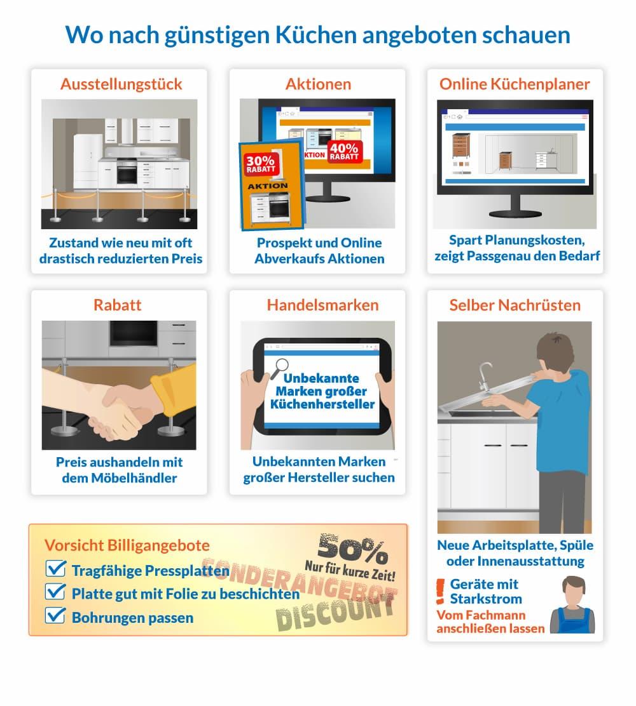 Wo finden Sie günstige Küchenangebote?