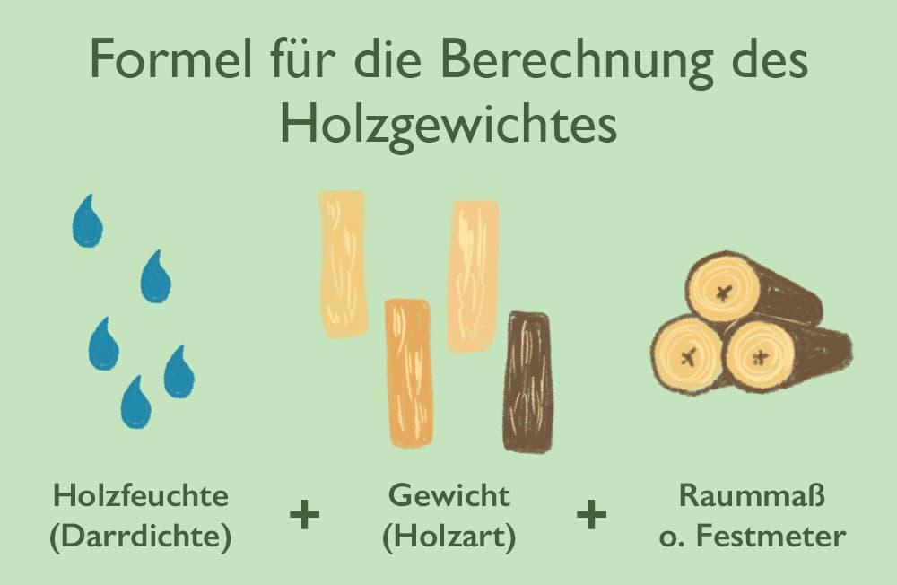 Formel für die Berechnung des Holzgewichts