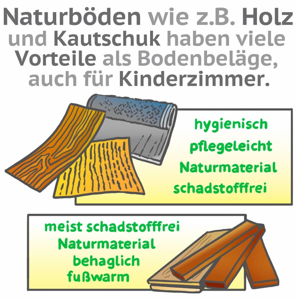Naturböden wie Holz und Kautschuk sind gut fürs Kinderzimmer geeignet