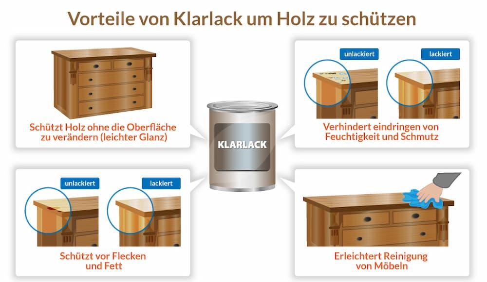 Holz mit Klarlack schützen: Das sind die Vorteile