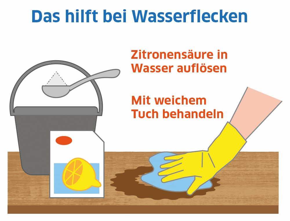 Das hilft bei Wasserflecken