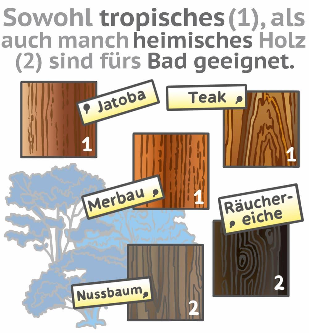 Diese Holzarten sind als Bodenbelag im Bad geeignet