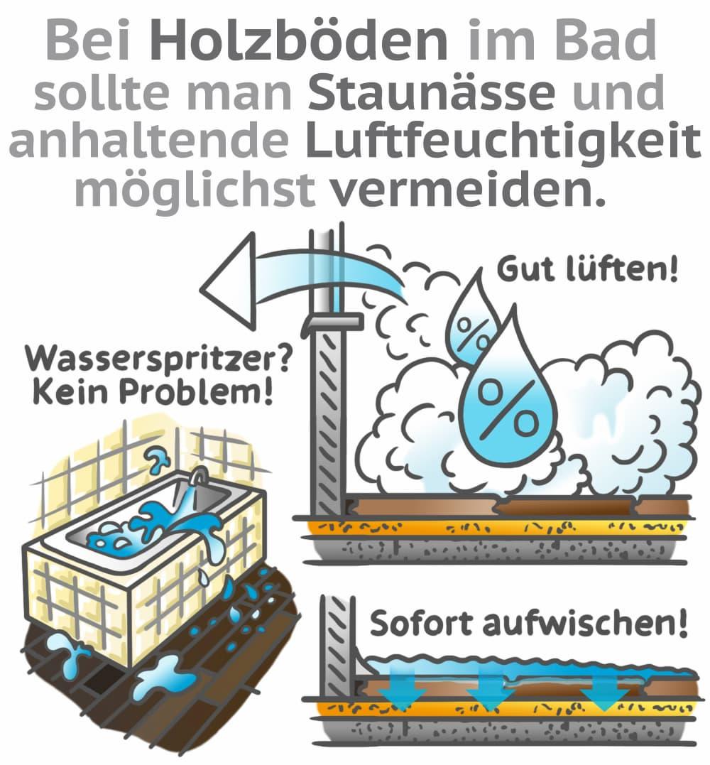 Holzböden im Bad: Nässe vermeiden, regelmäßig Lüften,