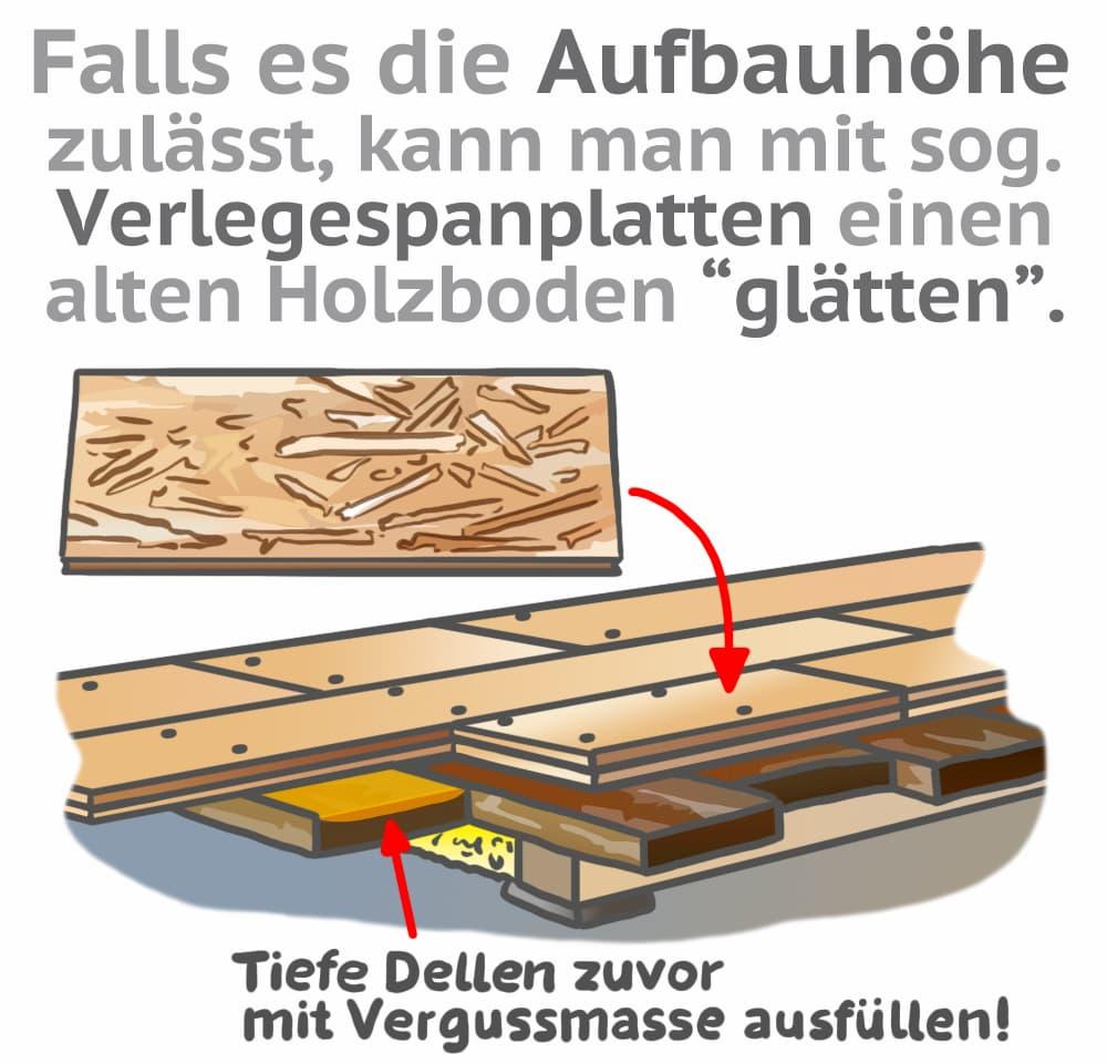 Alten Holzboden glätten mit Verlegespanplatten