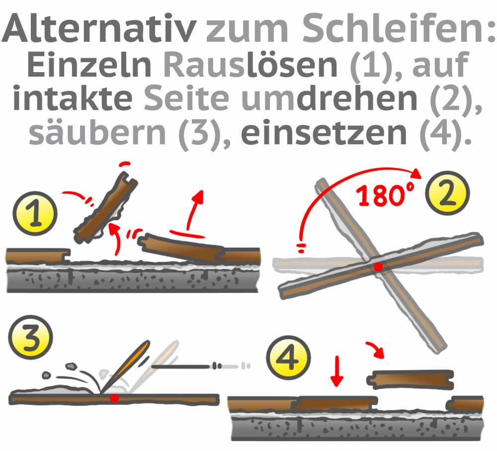 Alternative zum Holzboden schleifen: Boden umdrehen