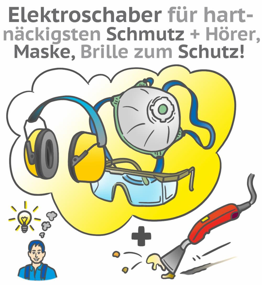 Klebereste können mit einem Elektroschaber entfernt werden