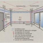 Installationszonen im Wohnraum © Heinz Kerp, pro kreativ