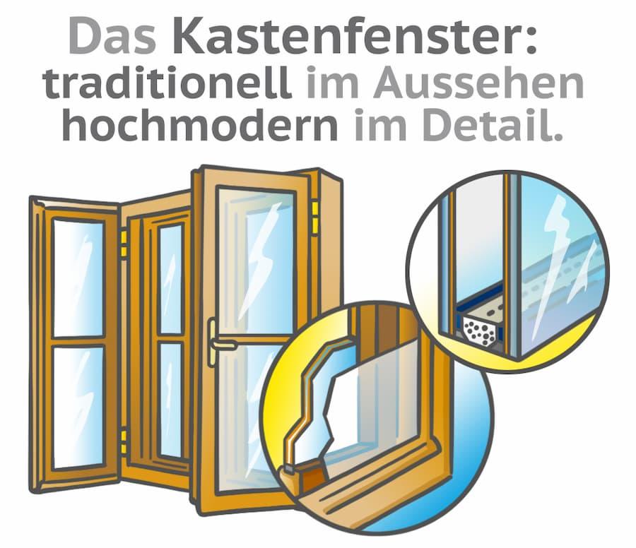 Relativ Schallschutzfenster nachträglich einbauen UB76