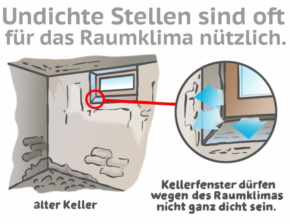 Kellerfenster im Altbau sind absichtlich nicht komplett dicht
