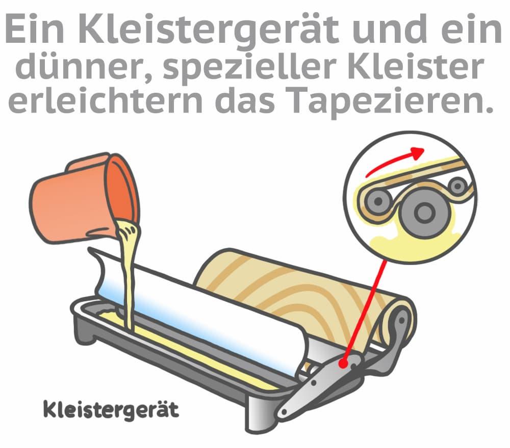 Ein Kleistergerät bzw. Tapeziergerät erleichtert die Arbeit