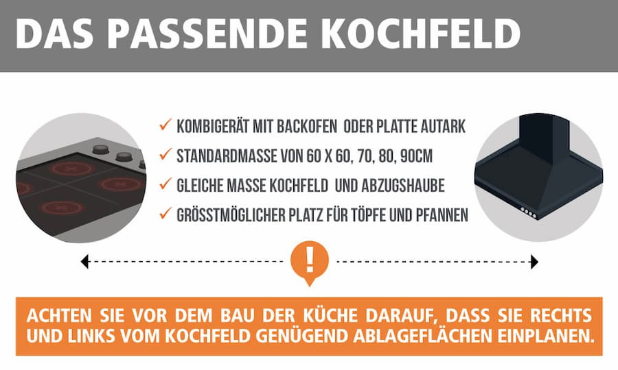 Kochfeld-Auswahl: Tipps