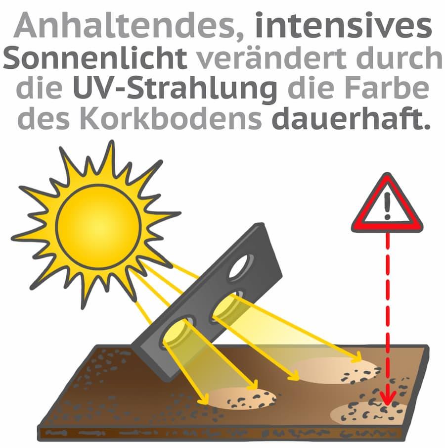 UV-Strahlung kann zu Farbänderungen führen