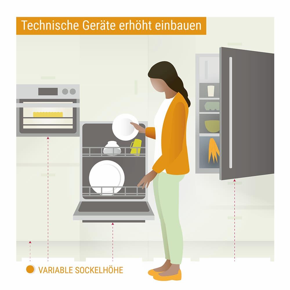 Küche: Elektrogeräte falls möglich erhöht einbauen