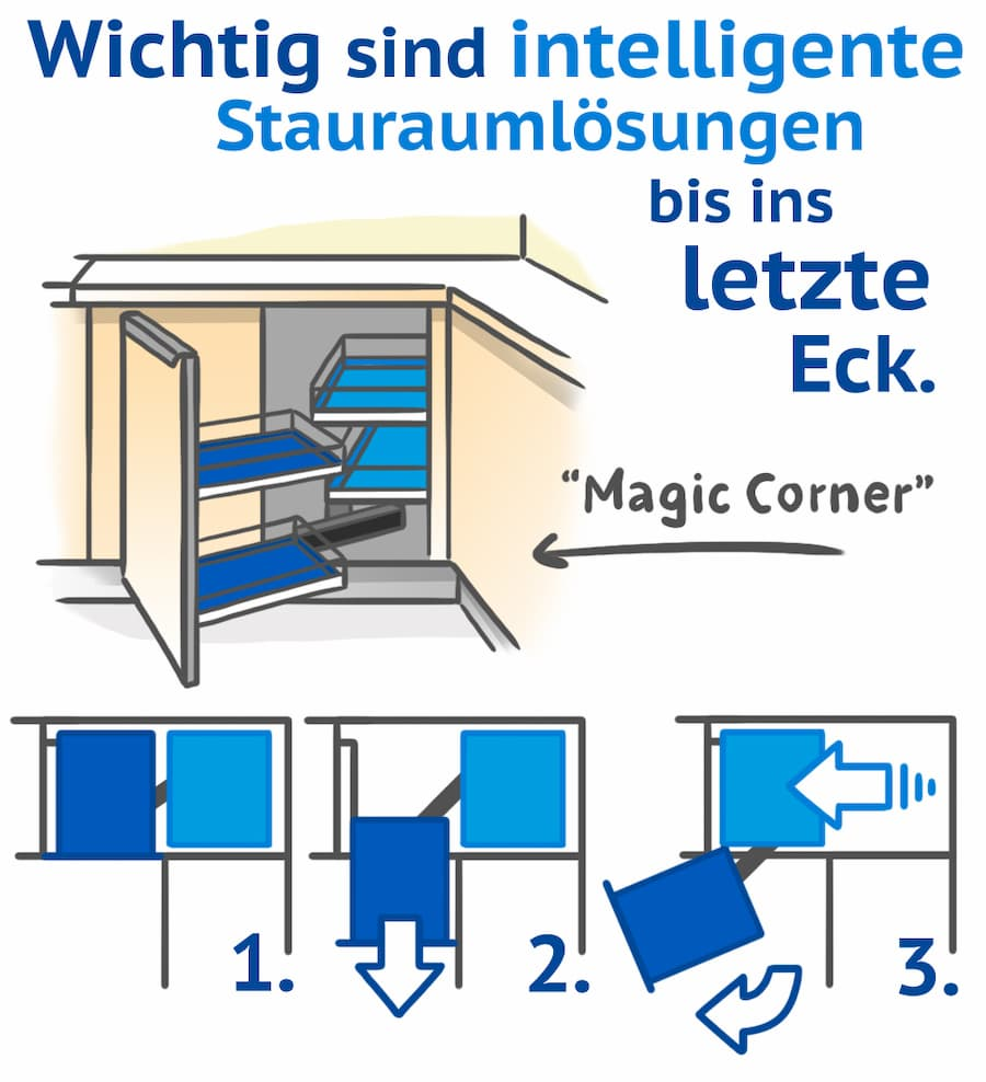 Küche Stauraum gewinnen mir der Magic Corner