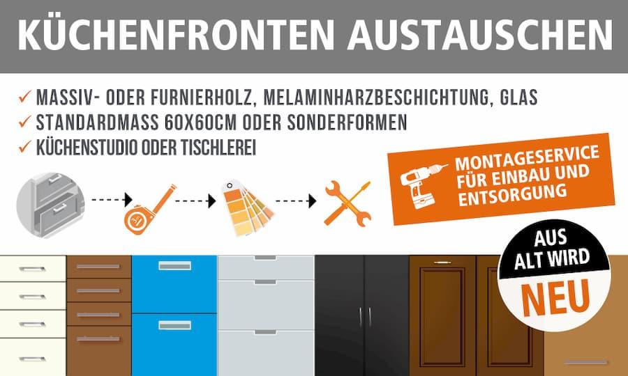 Küchenfronten erneuern: Neuer Auftritt für Ihre Küche!