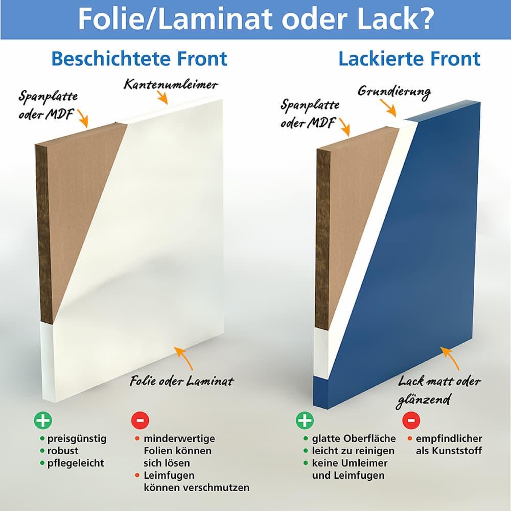 Küchenfronten: Folie/Laminat oder Lack?
