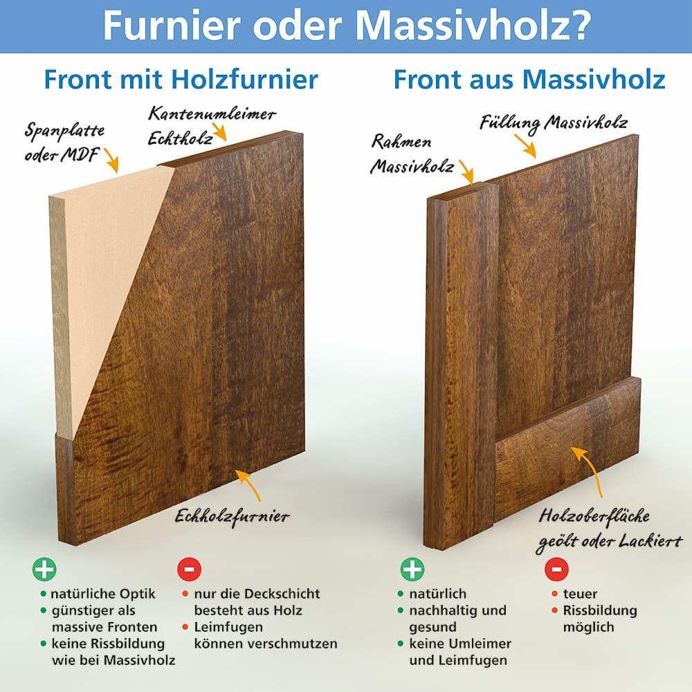 Küchenfronten: Furnier oder Massivholz