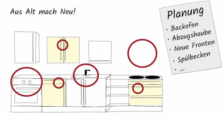 Küchenmodernisierung Aus Alt Mach Neu Lohnt Sicht Das