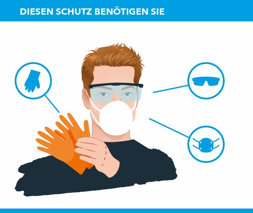 Lack und Lasuren sprühen: Achten Sie auf die richtige Schutzausrüstung