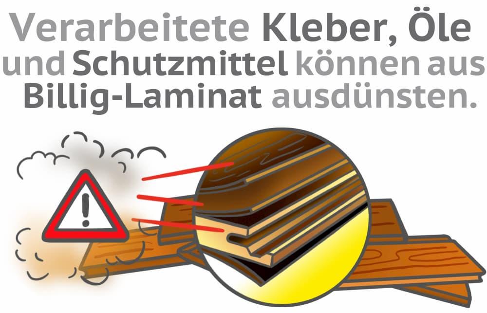 Vorsicht bei billigem Laminat ohne Gütesiegel