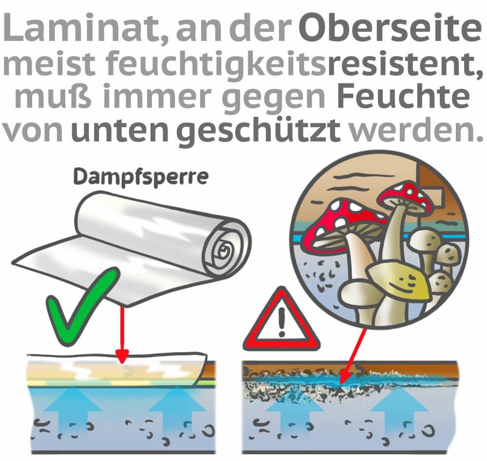 Laminat am besten mit einer Dampfsperre verlegen