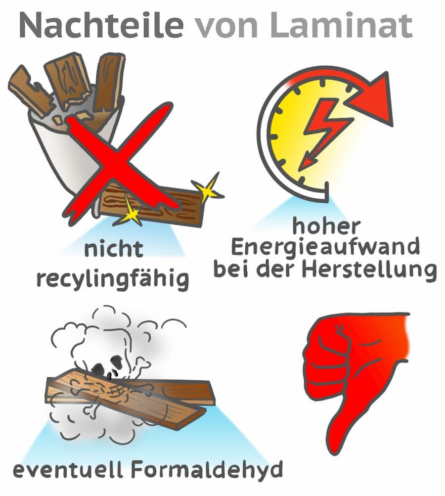 Nachteile von Laminat