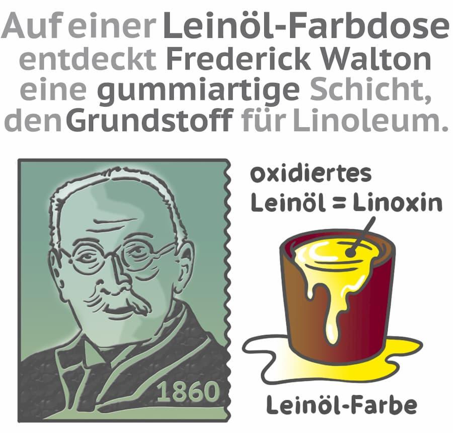 Linoleum ist ein echter Oldtimer unter den Bodenbelägen