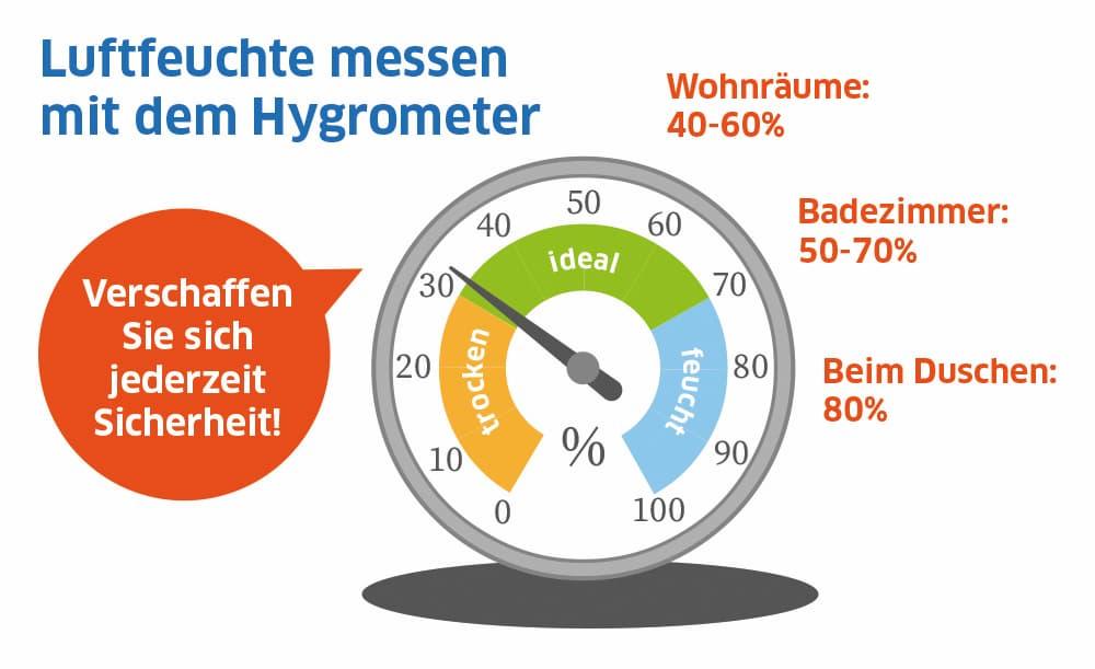 Mit dem Hygrometer können Sie die Luftfeuchtigkeit messen