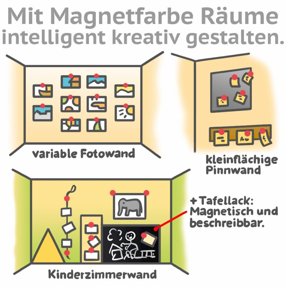 Mit Magnetfarbe Räume kreativ gestalten