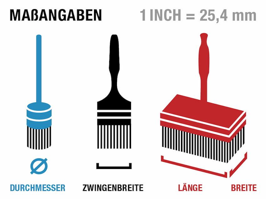 Pinsel Maße und Größenangaben