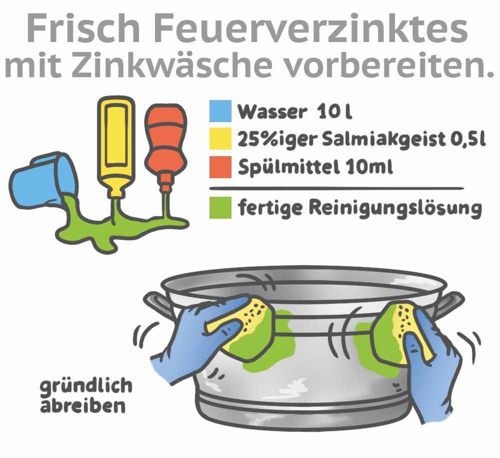 Frisch Feuerverzinktes Metall mit einer Zinkwäsche Vorbereiten