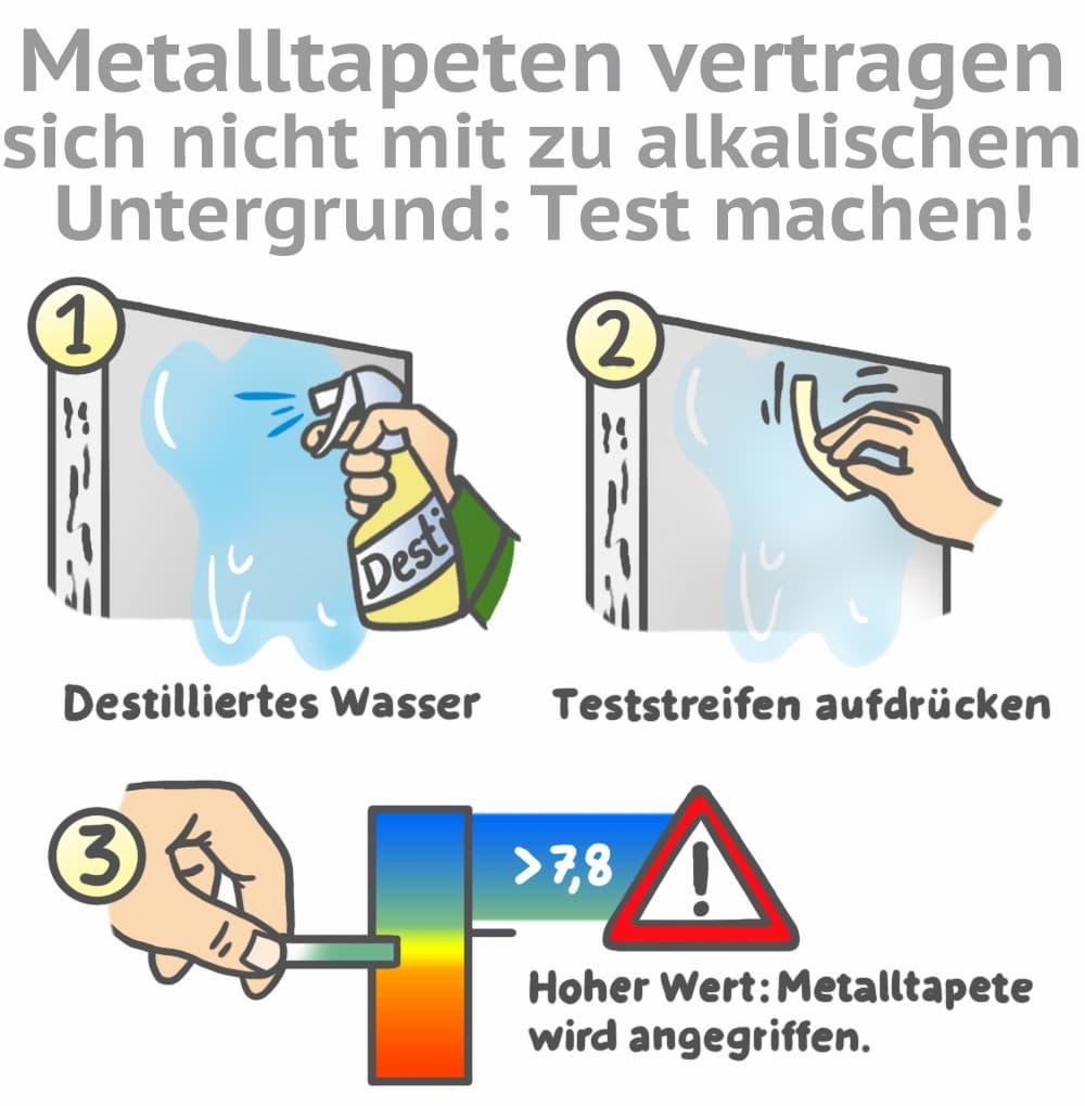 Metalltapeten vertragen sich nicht mit alkalischem Untergrund