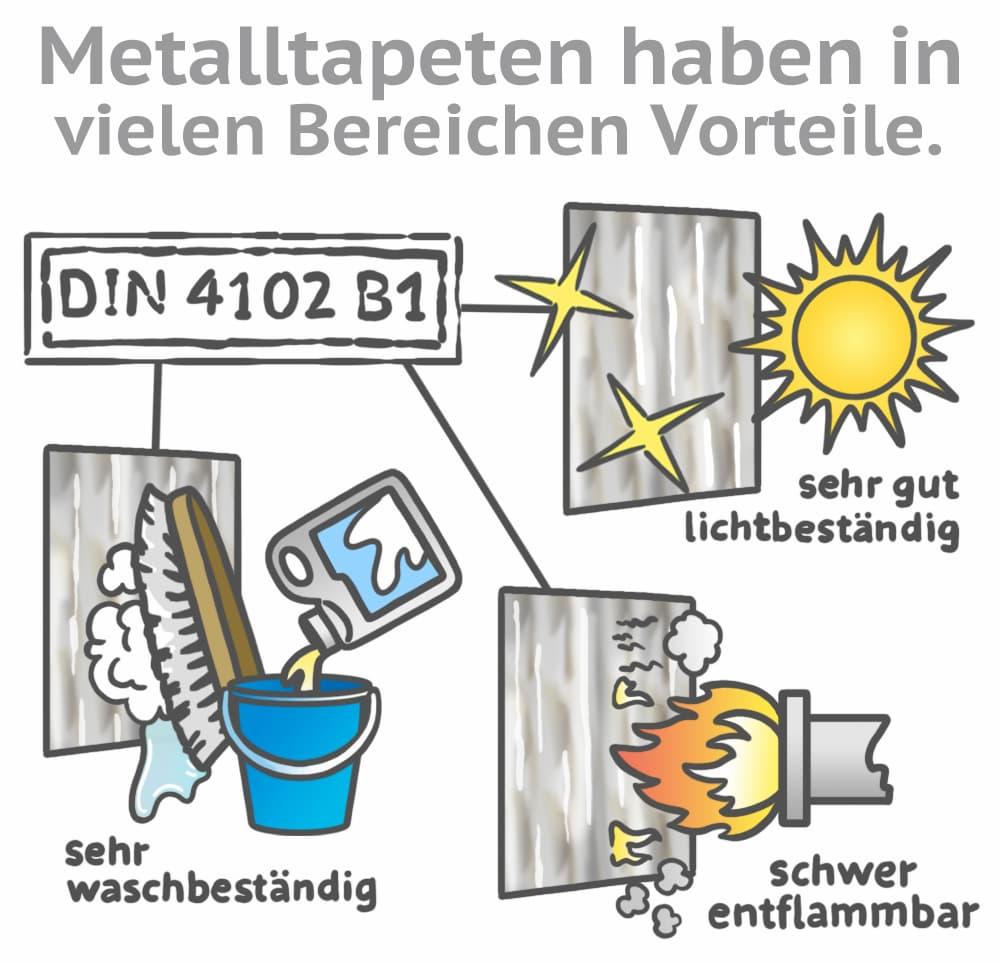 Metalltapete haben in vielen Bereichen Vorteile