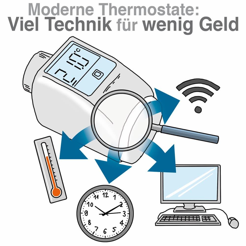 Moderne Thermostate nutzen