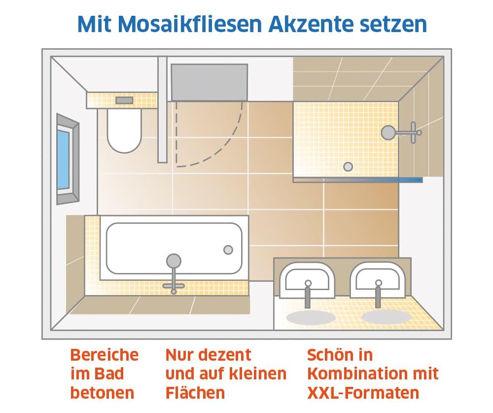Mit Mosaikfliesen Akzente im Badezimmer setzen