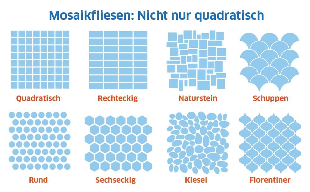 Mosaikfliesen: Nicht nur quadratisch