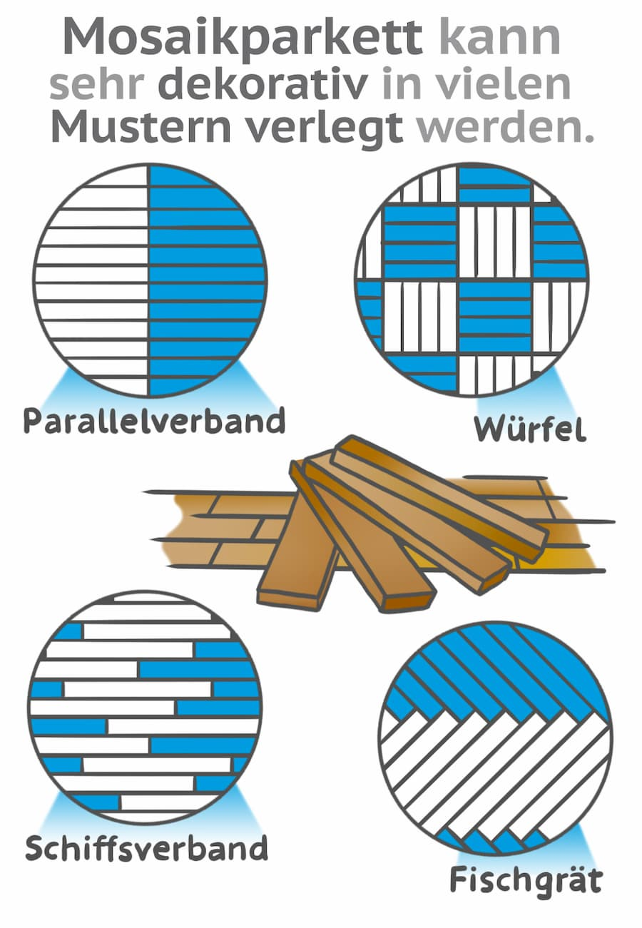 Mosaikparkett: Viele Verlegearten sind möglich
