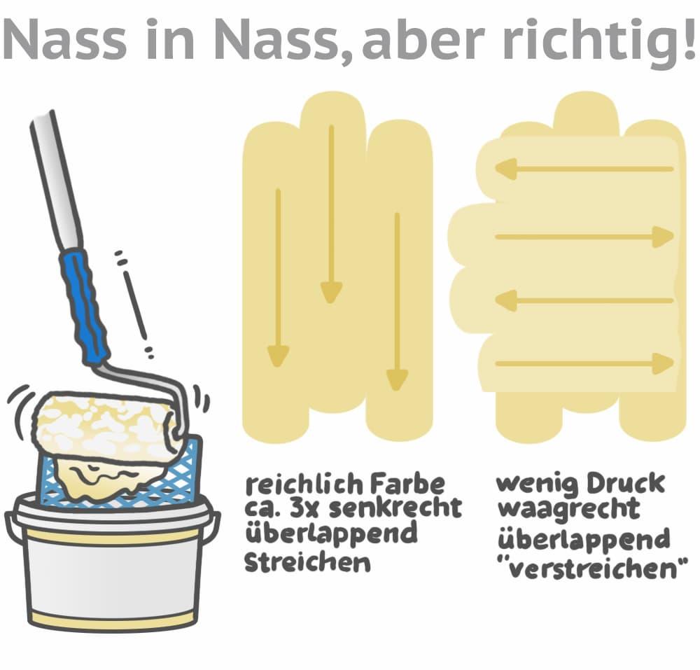 Richtig streichen: Nass-in-Nass Technik