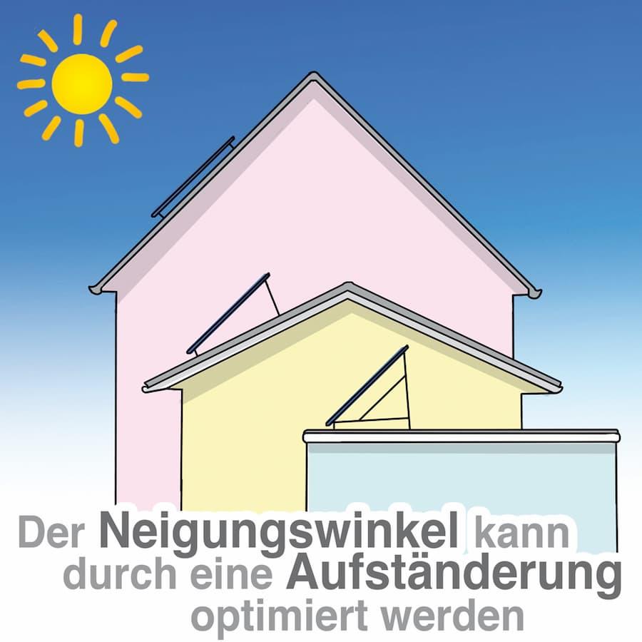 Solarthermie: Der Neigungswinkel kann angepasst werden