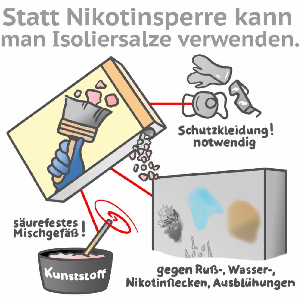 Statt Nikotinsperre kann man auch Isoliersalze verwenden