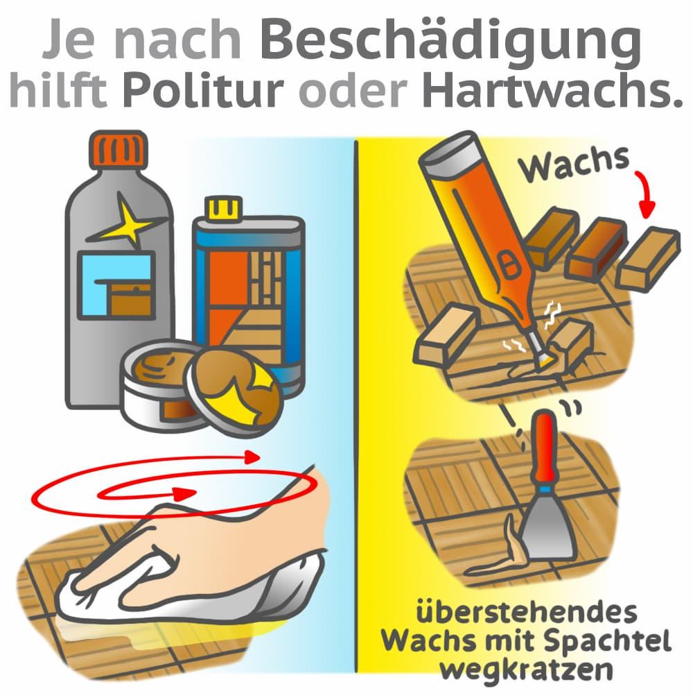 Parkettschäden reparieren: Politur oder Hartwachs