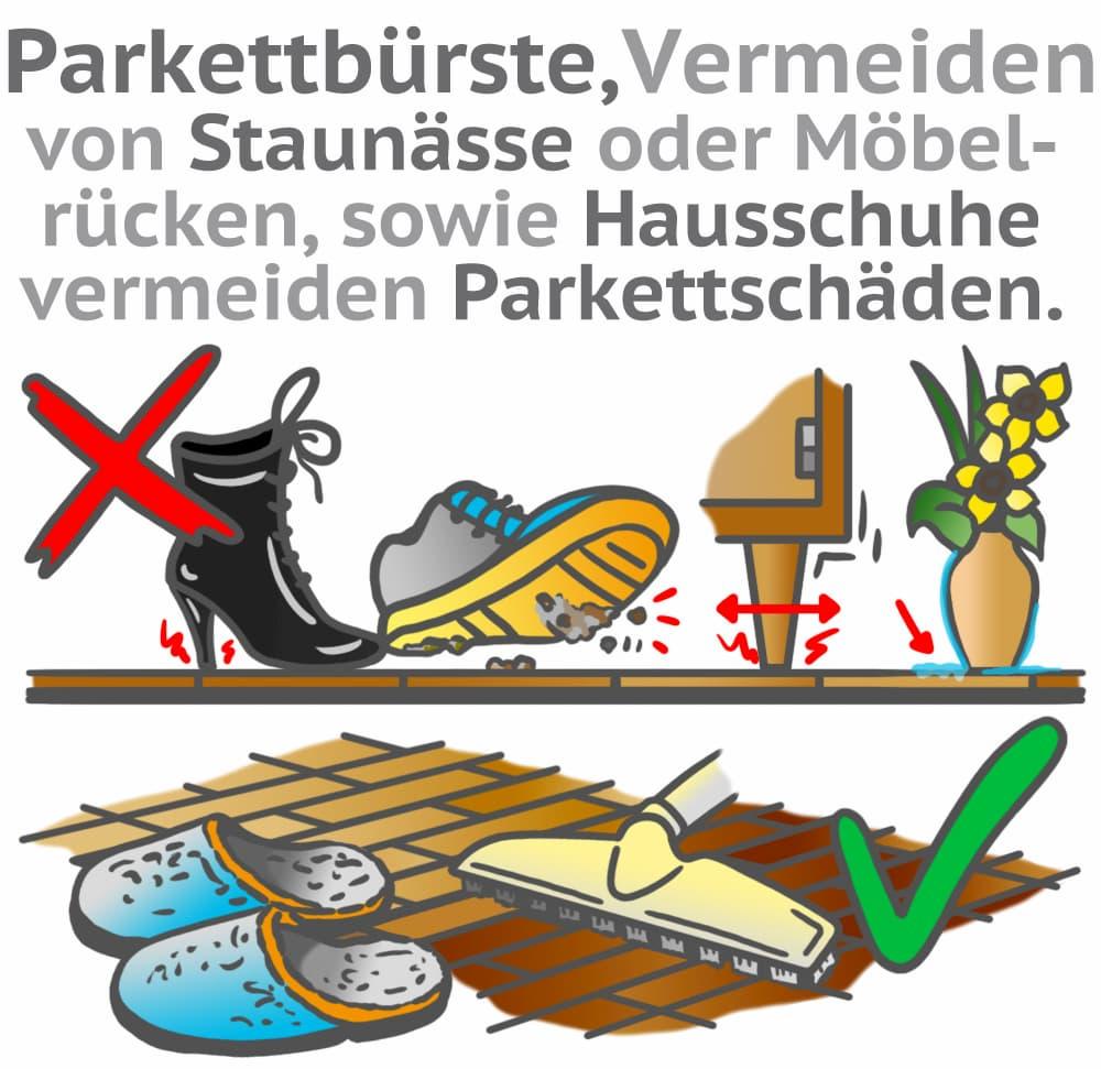 Parkett und Holzboden: Pflegliche Behandlung verlängert das Leben